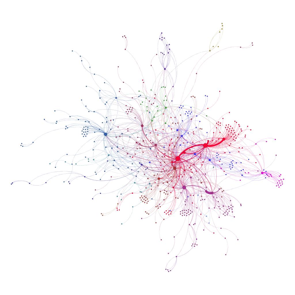 Twitter Week 12 Communities